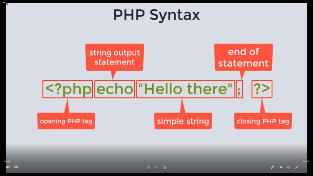 php syntax basics